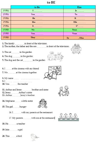 Anglais Basique Le Verbe To Be Au Present Simple Exercices A Imprimer